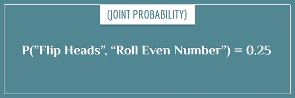 "The joint probability of simultaneously flipping heads with a coin and rolling 4 with a die. Given with the mathematical notation P(""Flip Heads"", ""Roll Even Number"")"