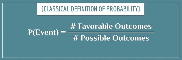 The classical definition of probability in equation form.