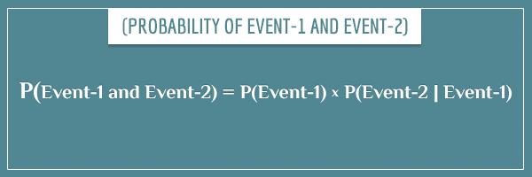 P(Event-1 and Event-2) = P(Event-1) * P(Event-2 | Event-1)