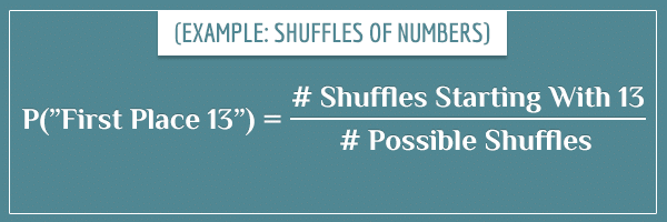 "P(First Place 13"") = # Shuffles Starting With 13 / # Possible Shuffles"