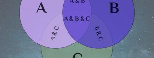 Venn diagram of three events