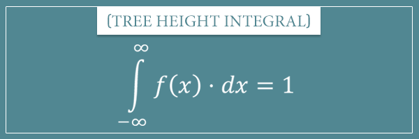 An integral f(x)*dx from negative to positive infinity is equal to 1