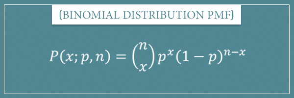The probability mass function of a binomial distribution with input variable x and parameters p and n