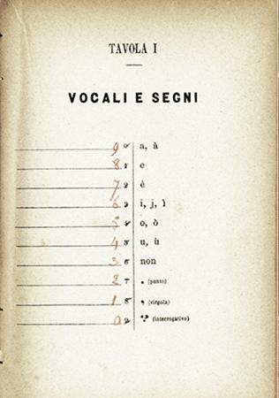 Baravelli's code section I