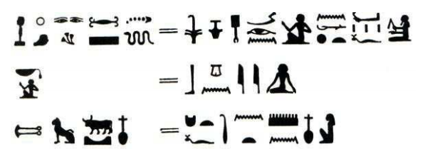 "Three rows of hieroglyphs, showing their secret meaning depicted by other hieroglyphs (to the left and right of an ""equals"" sign, respectively)"