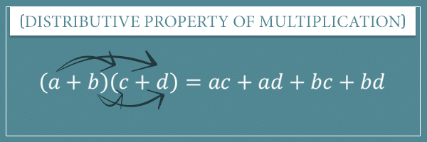 The formula of the distributive property of multiplication