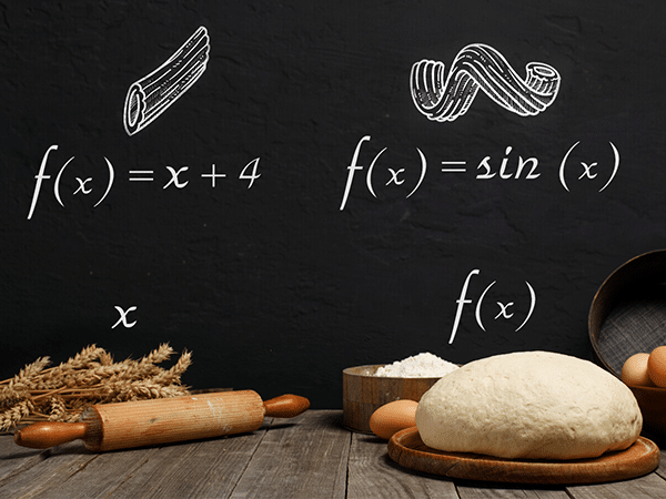 Wheat (x) turning to flour and dough (f(x)) - metaphorically representing the argument of a function and the function itself
