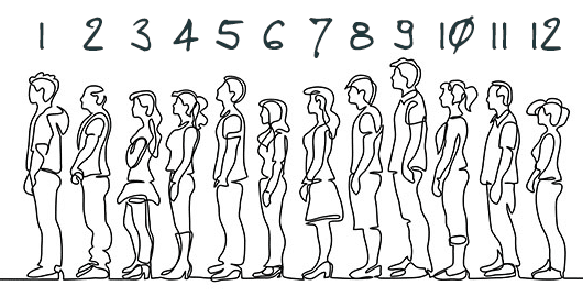 A mathematical sequence represented as 12 people waiting in line
