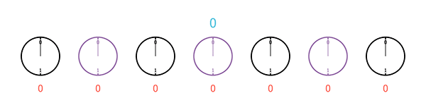 A sequence of five clocks, each with only 2 hours, starting from 0 and ending at 1