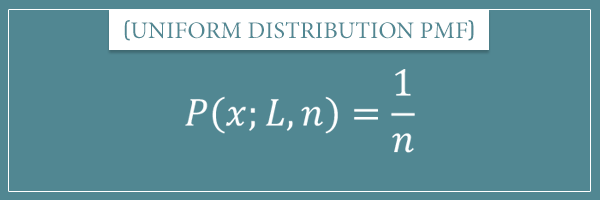 The probability mass function of a discrete uniform distribution with input variable x and parameters L and n
