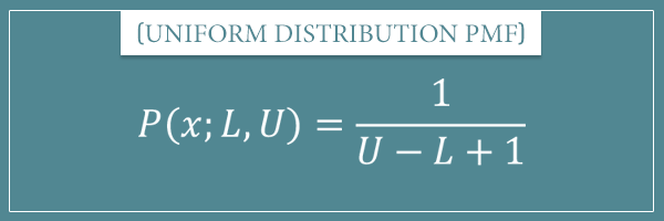 The probability mass function of a discrete uniform distribution with input variable x and parameters L and U