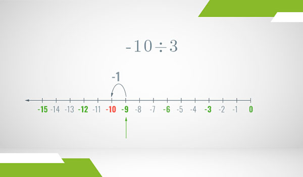 A number line of the integers where Euclidean division is illustrated as steps with arrows