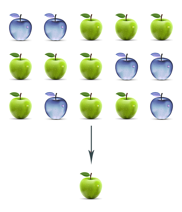 A picture of two purple and three green apples (commutative and associative properties of integer addition)