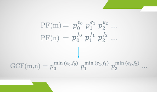 The general formula for finding the greatest common factor between two numbers