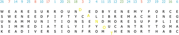 An example matrix from the interrupted columnar transposition cipher used during WWI