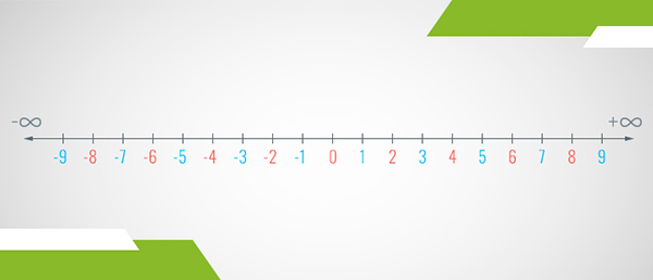 A number line of the even and odd numbers