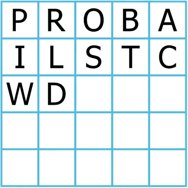 A 5 by 5 matrix with letters, representing the key of the Playfair cipher used during WWI